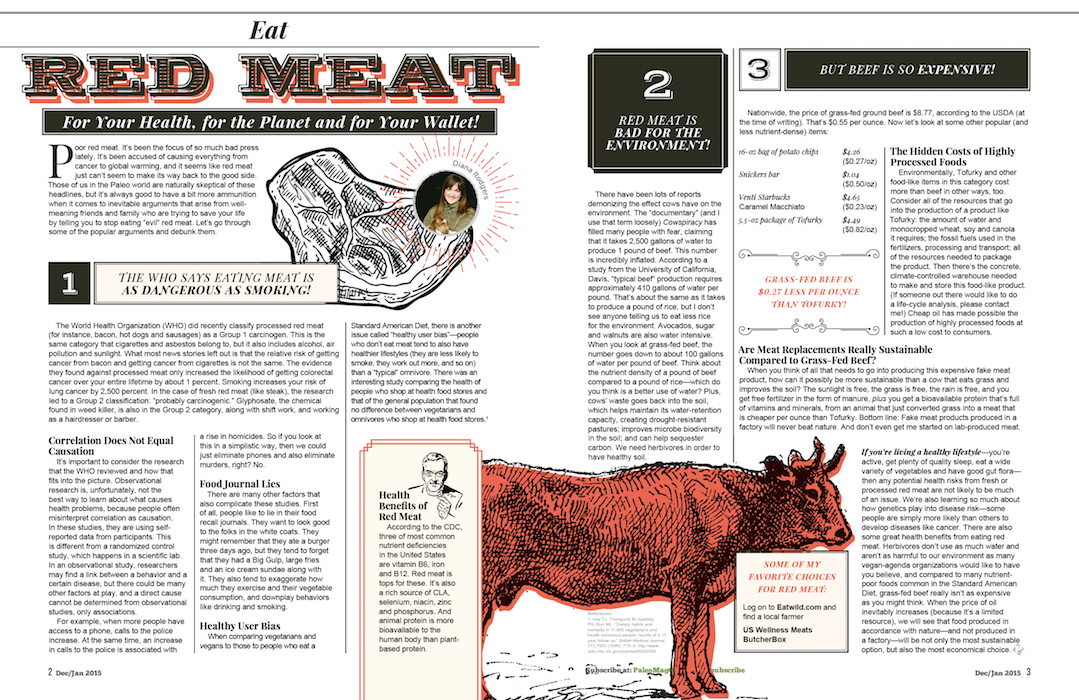 paleo magazine design-eat red meat