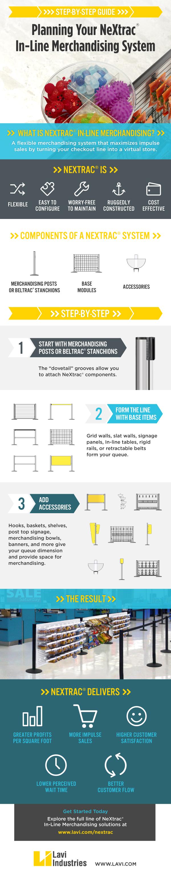 lavi merchandising infographic
